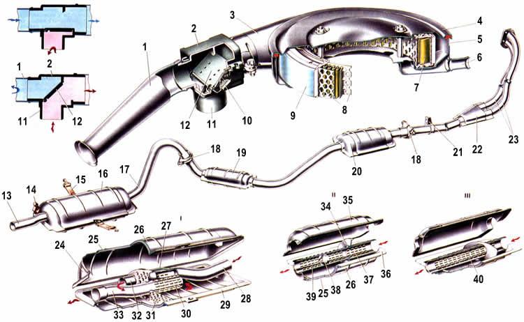 Схема бампер ваз 2107